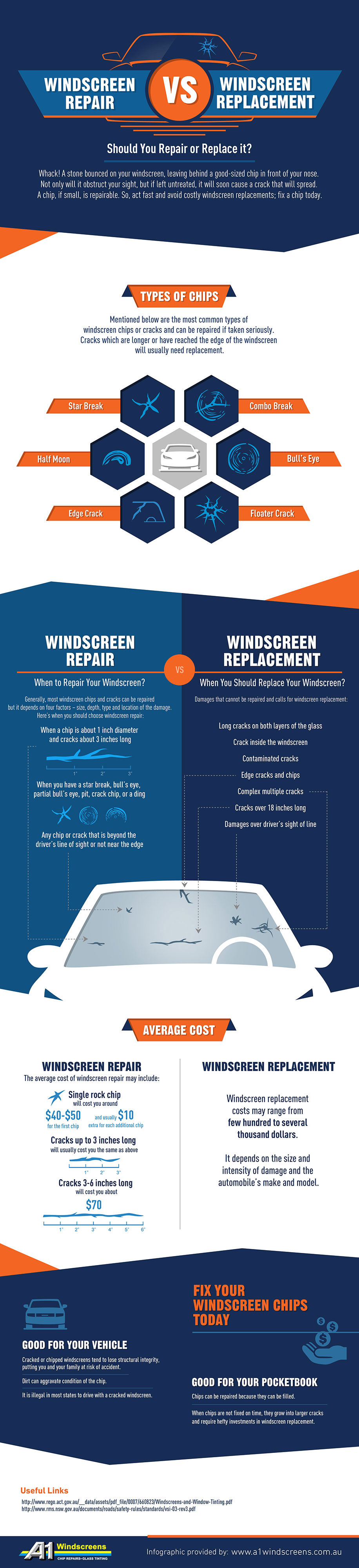 Windscreen Repair vs. Windscreen Replacement